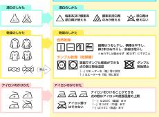 2016年新しい洗濯記号について
